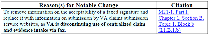 Image from the first page of VBA document 12-30-20_Key Changes_M21-1I_1_SecB.docx