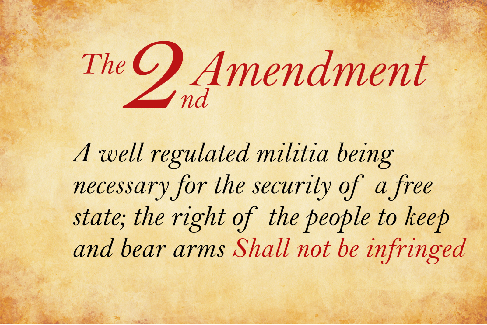 Text of the Second Amendment